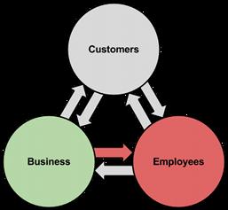 BEx Model - Reduce Benefits 1s